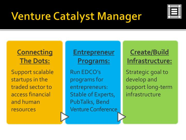 Venture Catalyst Manager