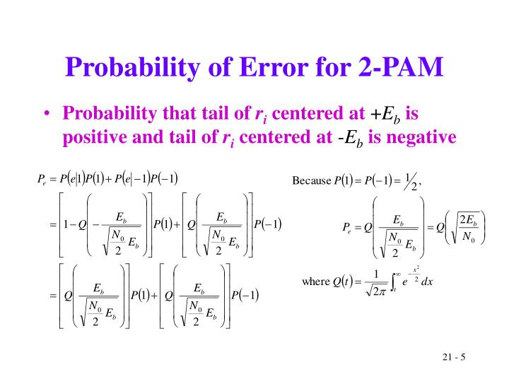 Probability of Error for 2-PAM