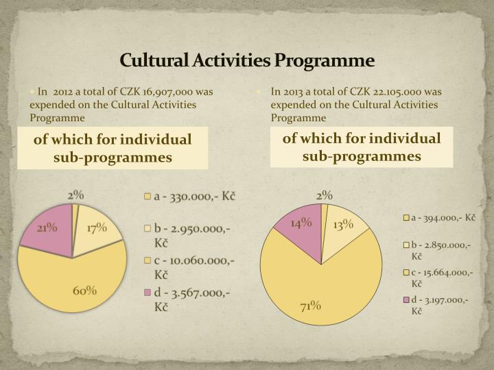 Cultural activities programme
