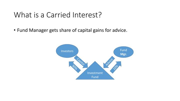 What is a Carried Interest?
