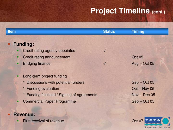 Project Timeline (cont.)