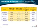 ecomomic overview inflation and interest rates