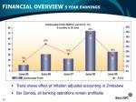 financial overview 5 year earnings