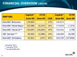 financial overview capital