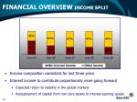 financial overview income split