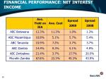 financial performance net interest income