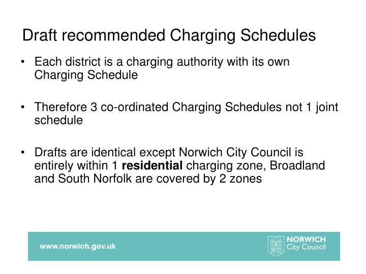 Draft recommended Charging Schedules