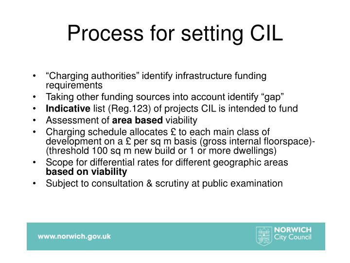 Process for setting CIL