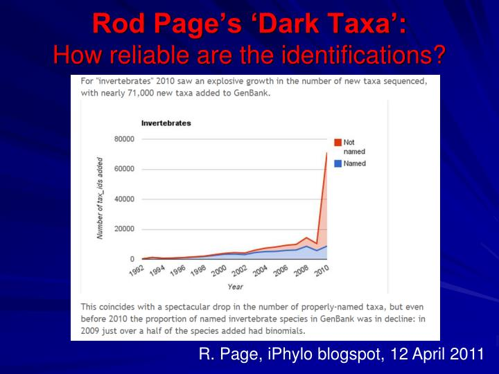 Rod Page's 'Dark Taxa':