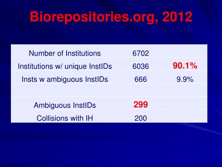 Biorepositories.org, 2012