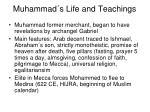 muhammad s life and teachings