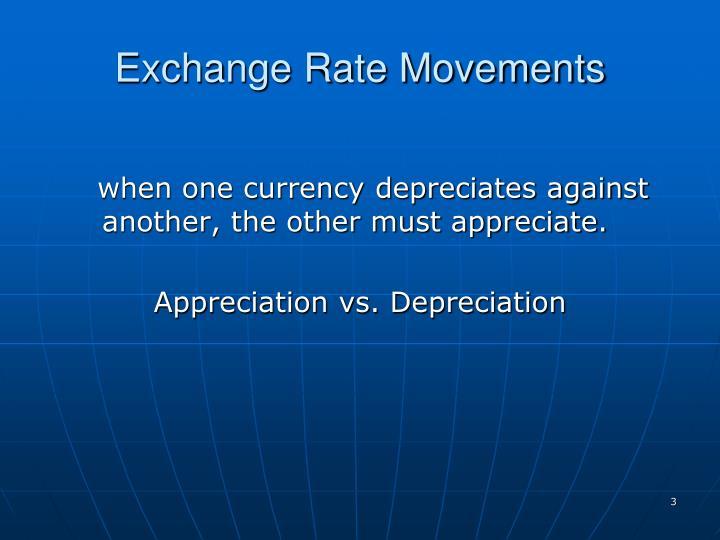 Exchange rate movements