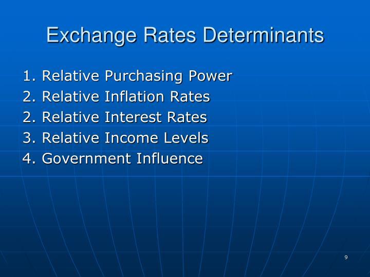 Exchange Rates Determinants