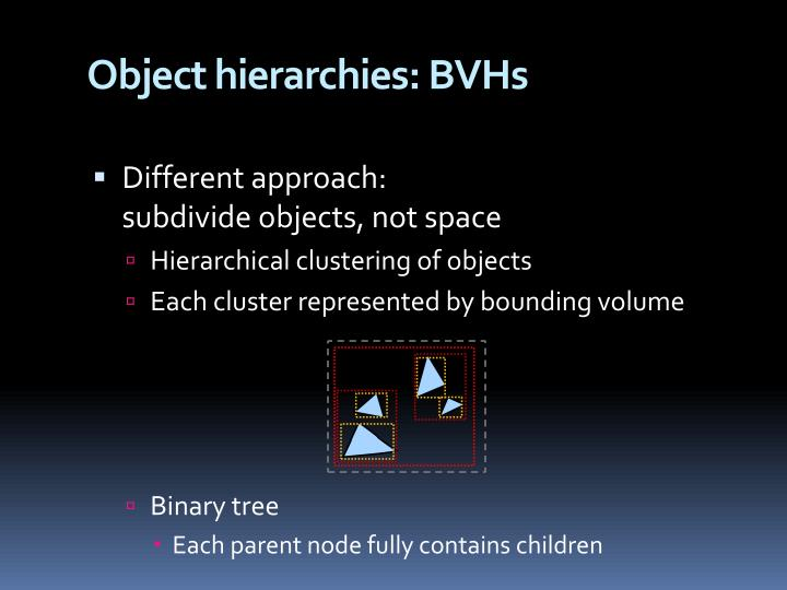Object hierarchies: BVHs