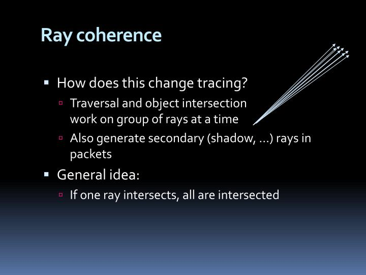 Ray coherence