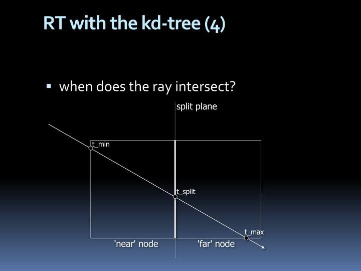 RT with the kd-tree (4)