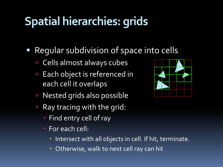 Spatial hierarchies: grids