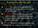 risk factors and risk rank