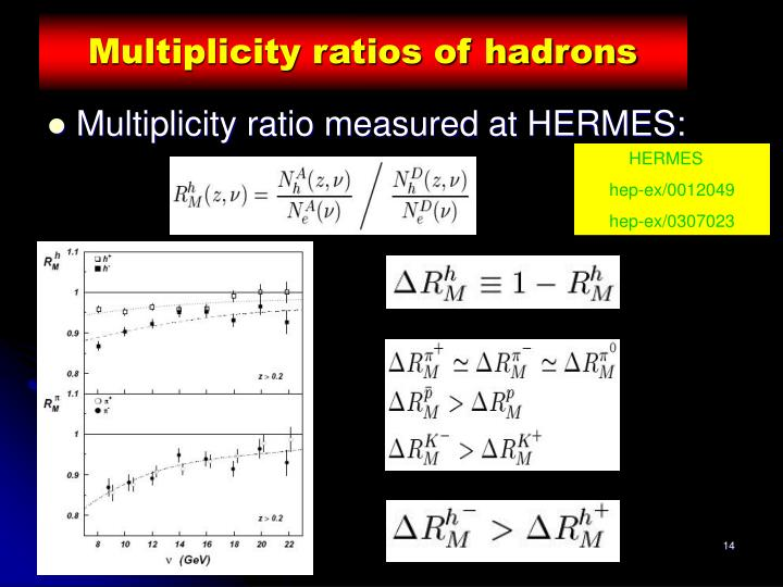 Multiplicity ratios of hadrons