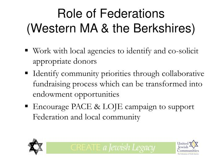 Role of Federations