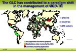 the glc has contributed to a paradigm shift in the management of mdr tb
