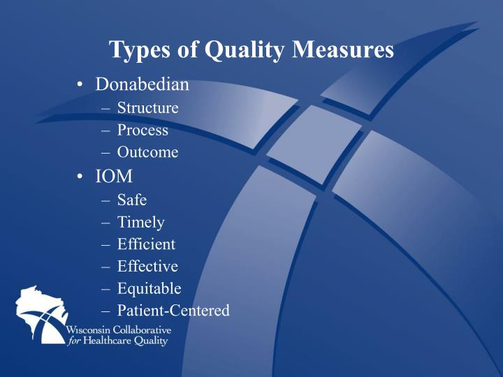 Types of Quality Measures