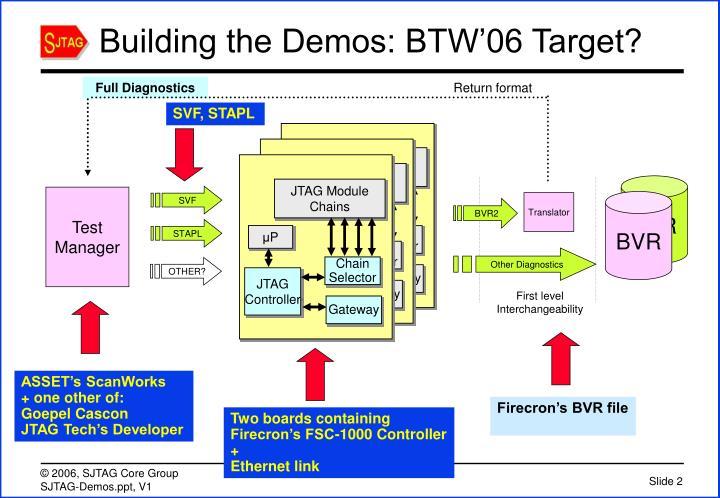 Building the demos btw 06 target