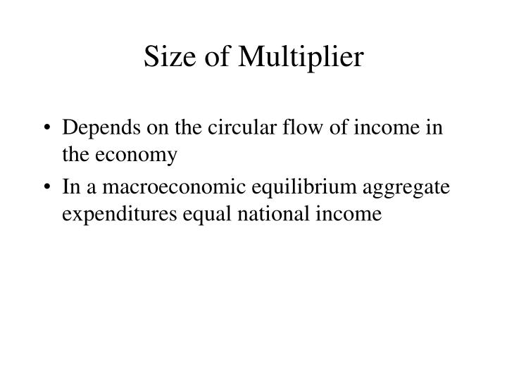 Size of Multiplier