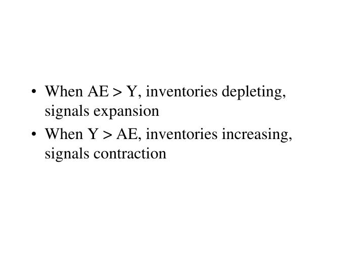 When AE > Y, inventories depleting, signals expansion
