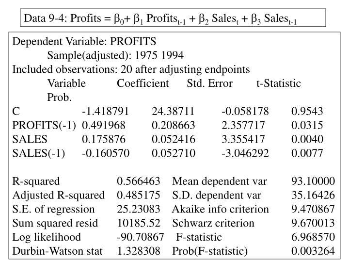 Data 9-4: Profits =