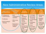 new administrative review areas