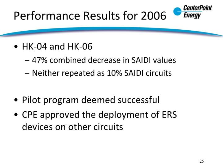 Performance Results for 2006