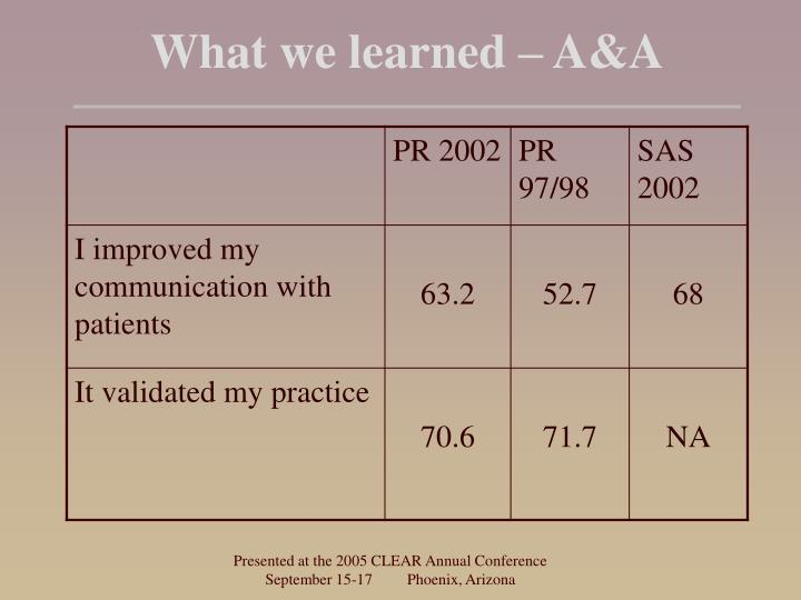 What we learned – A&A