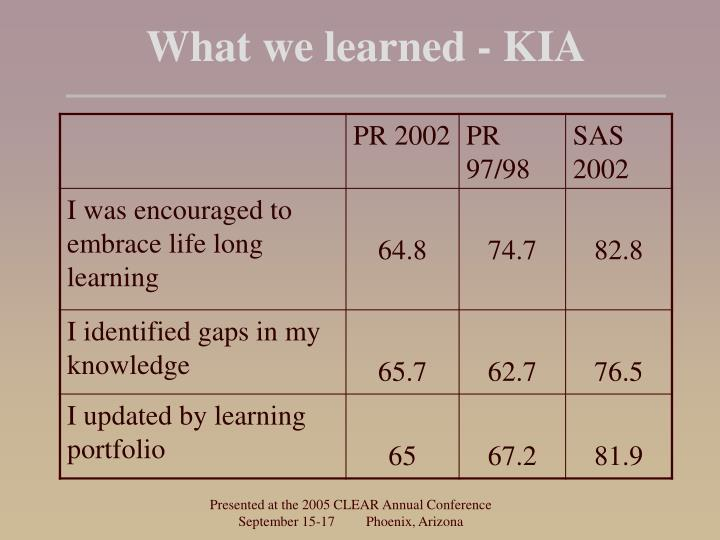 What we learned - KIA