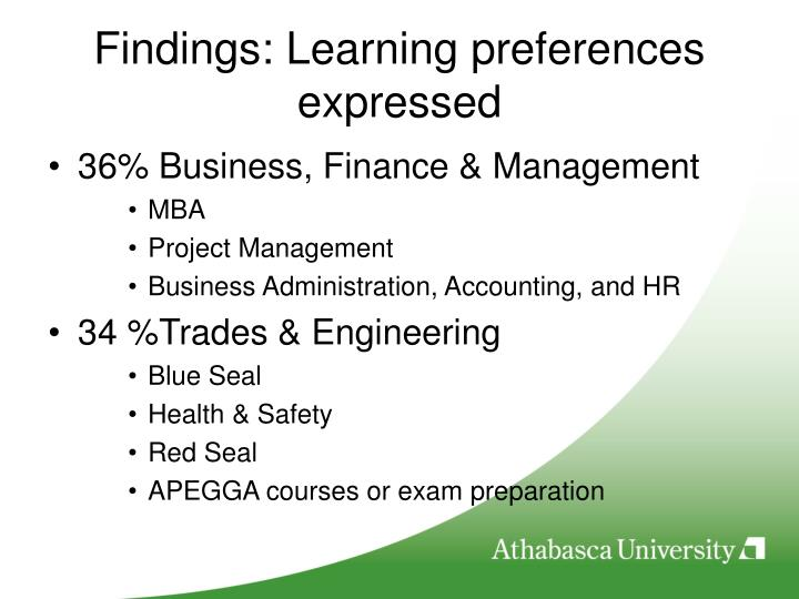 Findings: Learning preferences expressed