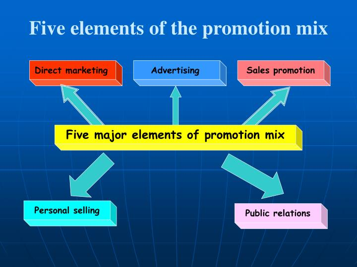 Five elements of the promotion mix