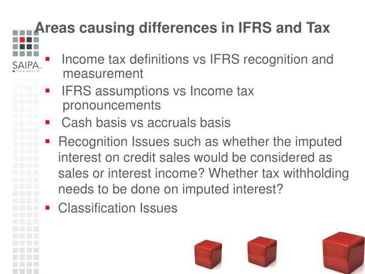 Areas causing differences in IFRS and Tax