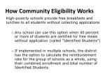 how community eligibility works