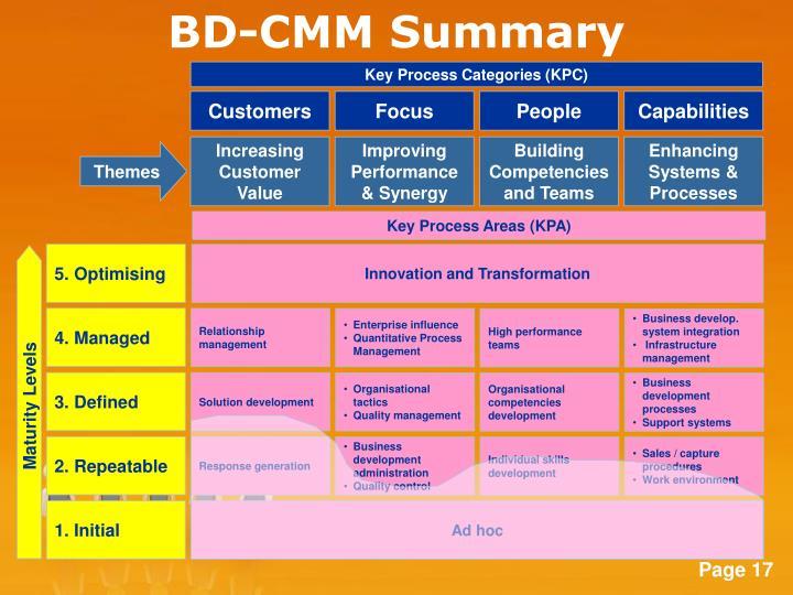 BD-CMM Summary
