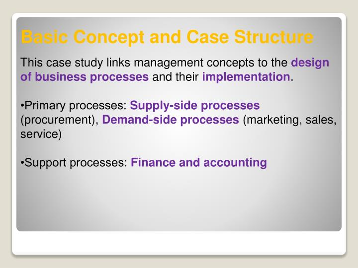 Basic Concept and Case Structure