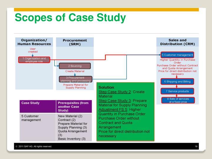 Scopes of Case Study