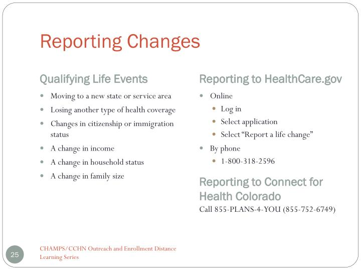 Reporting Changes