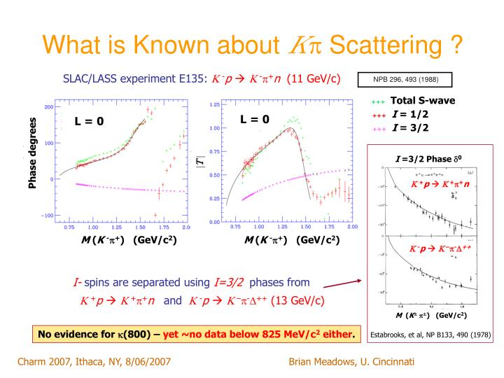 What is known about k p scattering