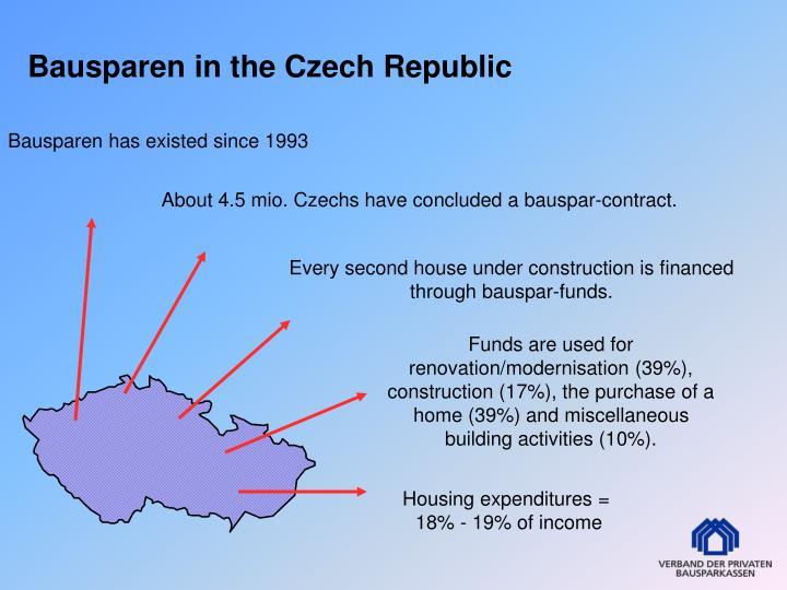 Bausparen in the Czech Republic