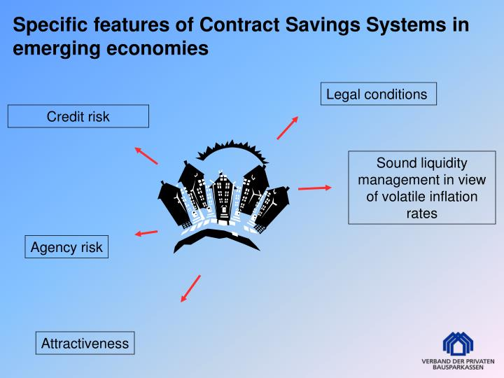 Specific features of Contract Savings Systems in emerging economies