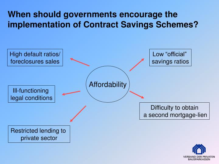 When should governments encourage the implementation of contract savings schemes