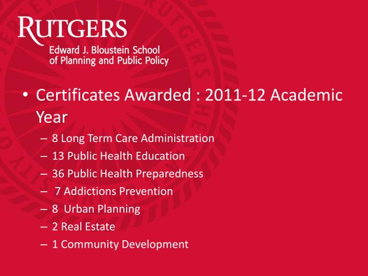 Certificates Awarded : 2011-12 Academic Year