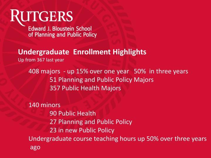 Undergraduate  Enrollment Highlights