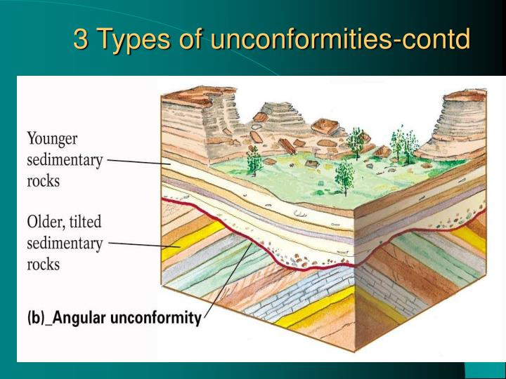 3 Types of unconformities-contd