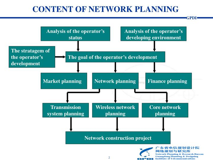 Content of network planning